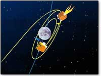 chandrayaan-1-orbit
